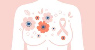 mamografia-gratis-sao-paulo